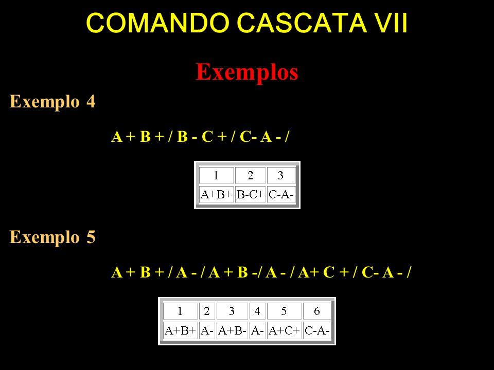 COMANDO CASCATA VII Exemplos Exemplo 4 A + B + / B - C + / C- A - /