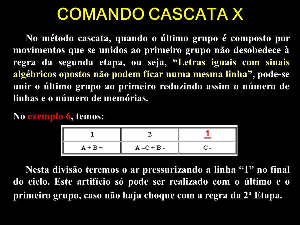 COMANDO CASCATA X