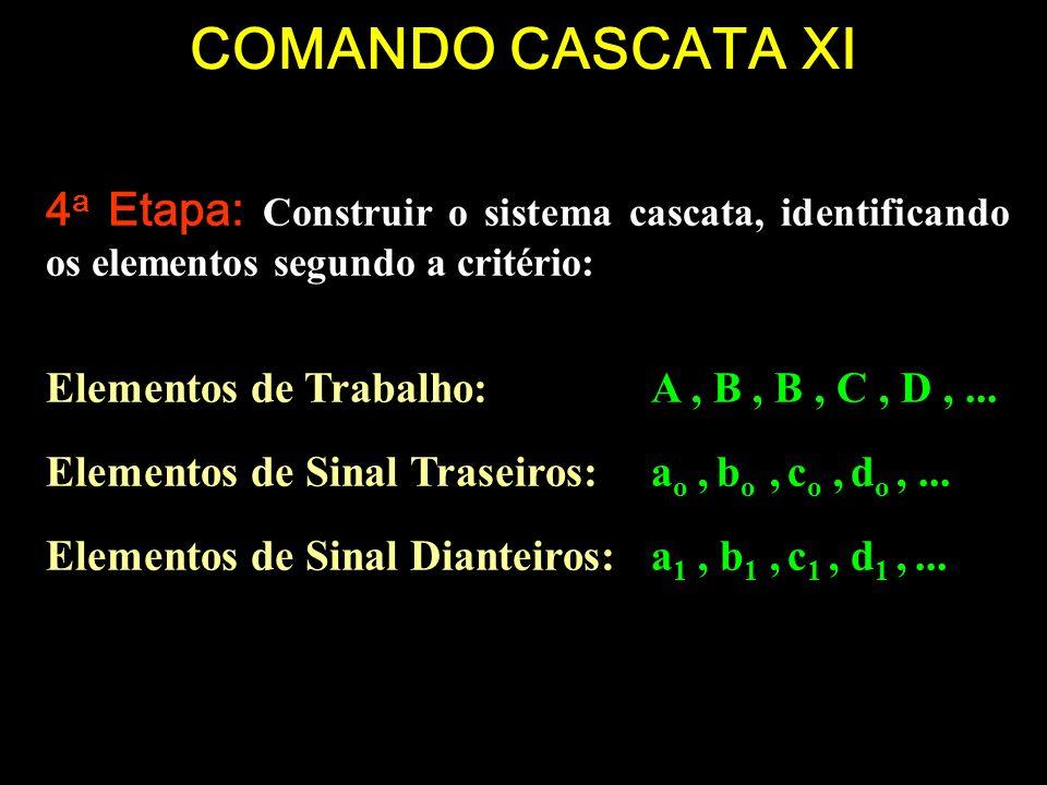 COMANDO CASCATA XI 4a Etapa: Construir o sistema cascata, identificando os elementos segundo a critério: