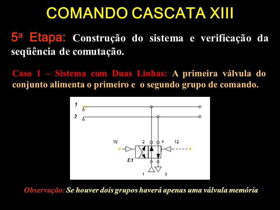 COMANDO CASCATA XIII 5a Etapa: Construção do sistema e verificação da seqüência de comutação.