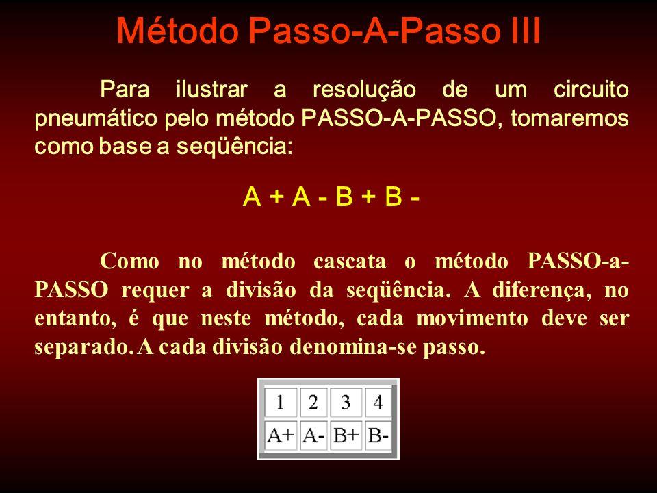 Método Passo-A-Passo III