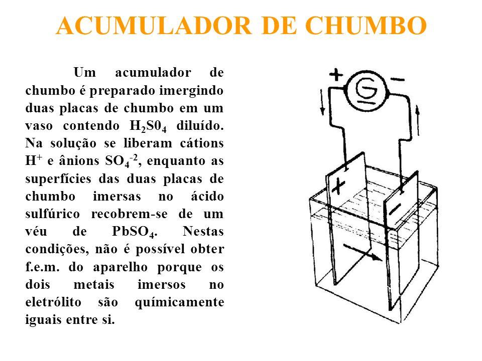 ACUMULADOR DE CHUMBO
