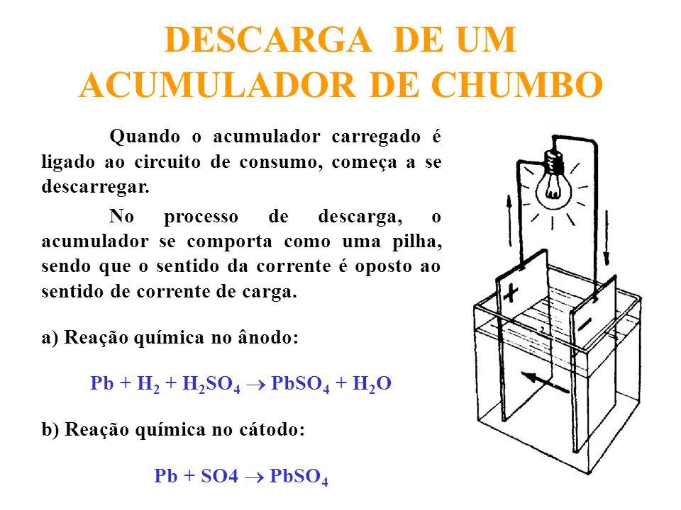 DESCARGA DE UM ACUMULADOR DE CHUMBO