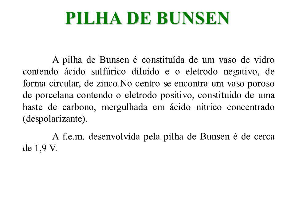 PILHA DE BUNSEN