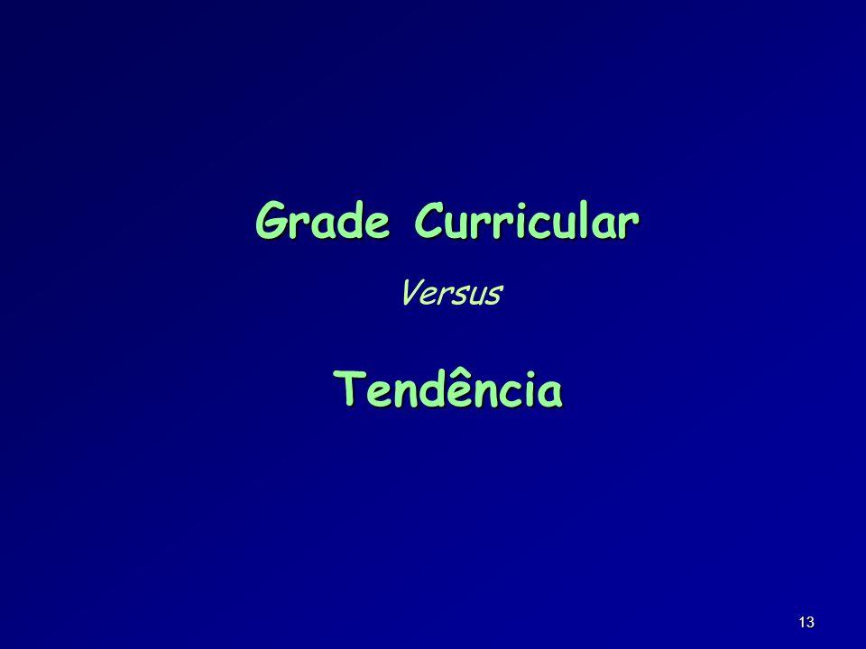 Grade Curricular Tendência