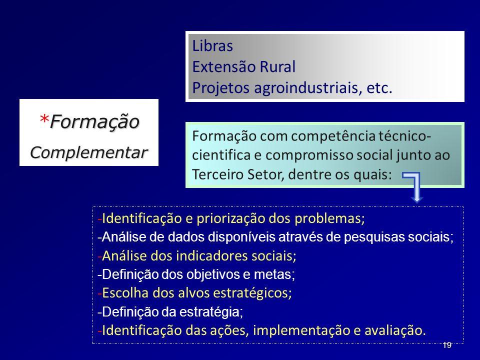 *Formação Libras Extensão Rural Projetos agroindustriais, etc.