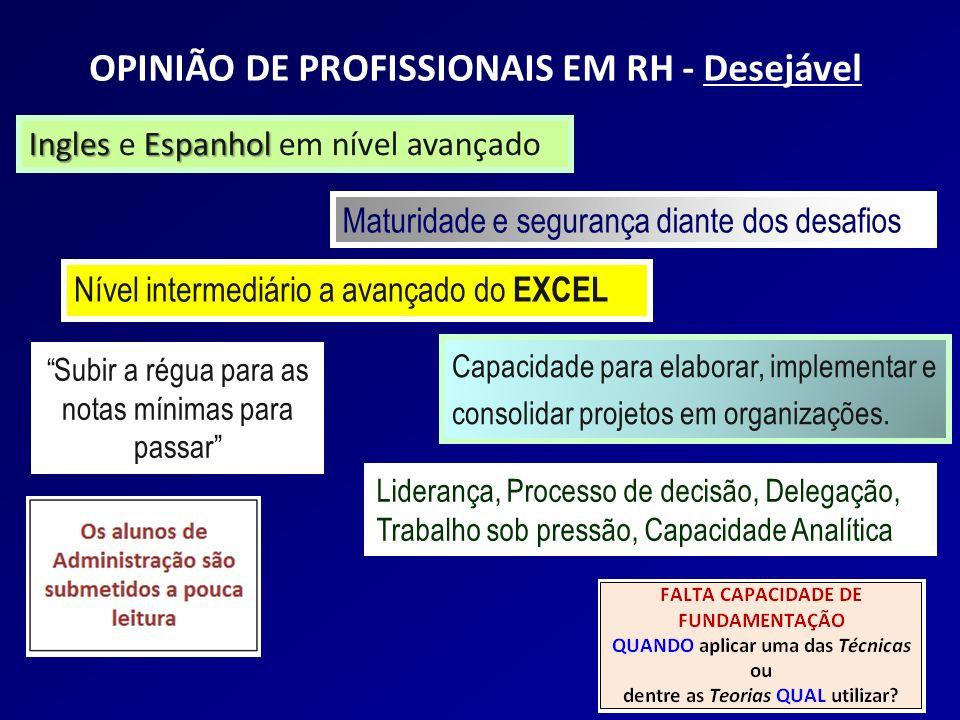 OPINIÃO DE PROFISSIONAIS EM RH - Desejável