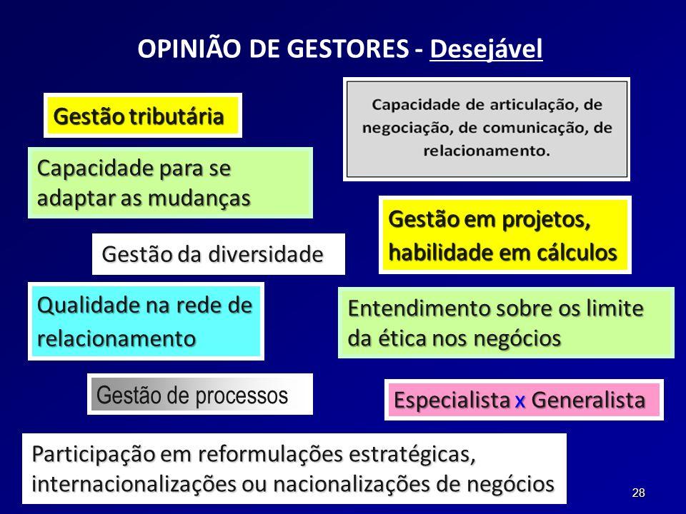 OPINIÃO DE GESTORES - Desejável