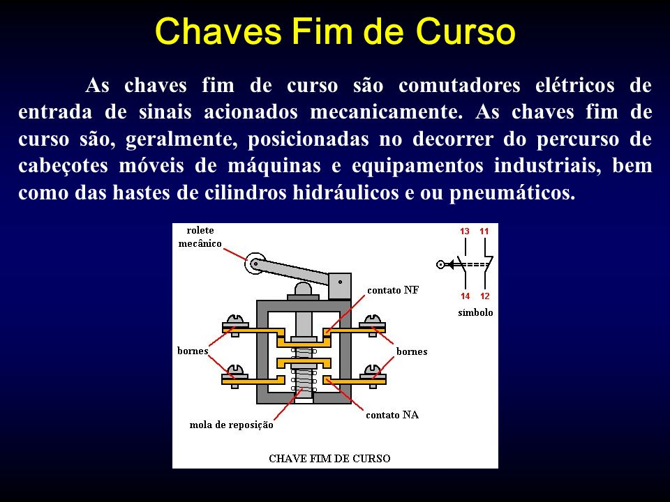 Chaves Fim de Curso