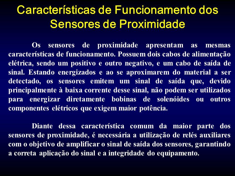 Características de Funcionamento dos Sensores de Proximidade