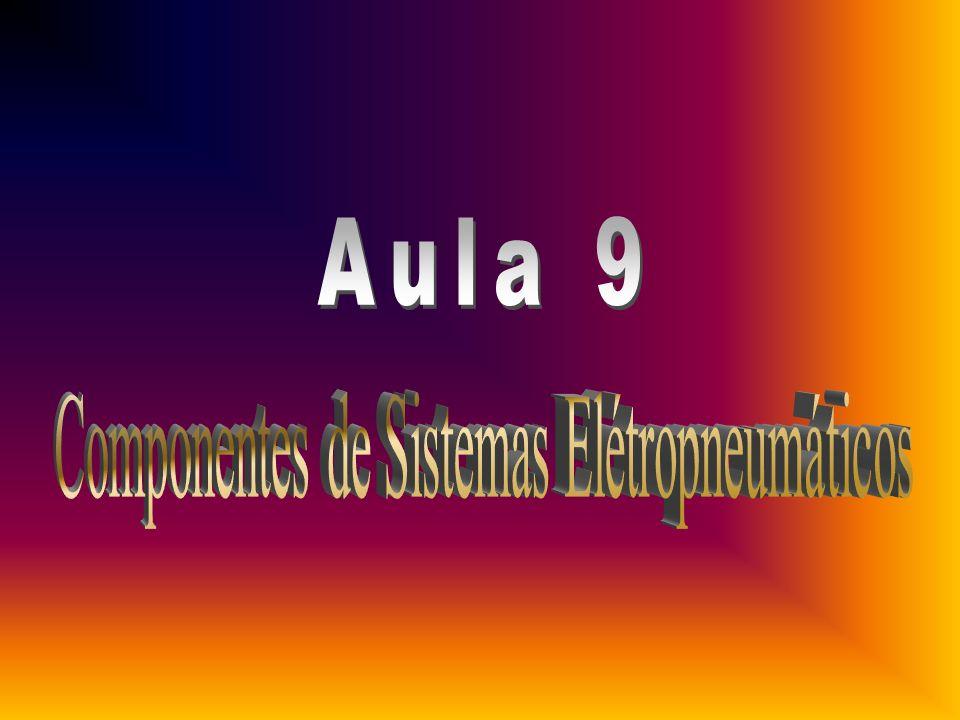 Componentes de Sistemas Elétropneumáticos