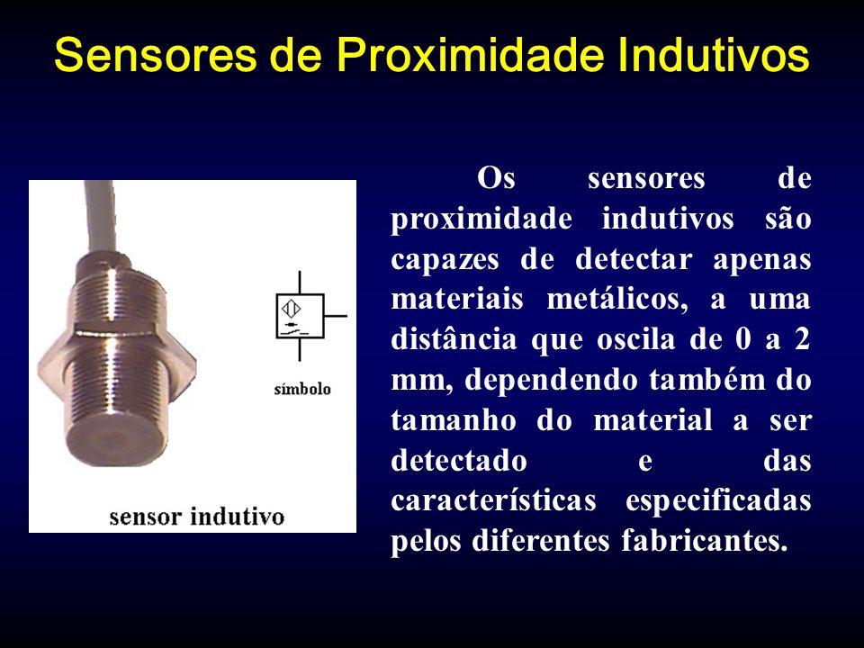Sensores de Proximidade Indutivos