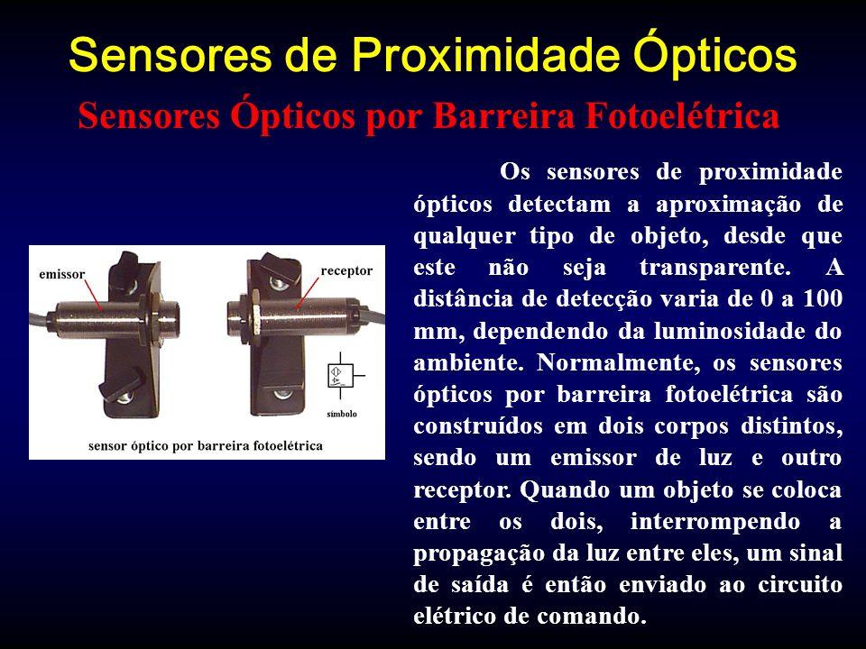 Sensores de Proximidade Ópticos