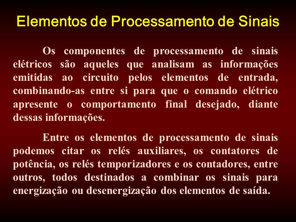 Elementos de Processamento de Sinais