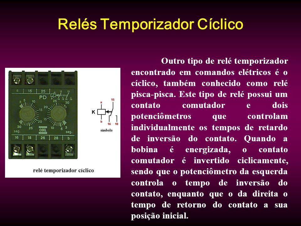 Relés Temporizador Cíclico