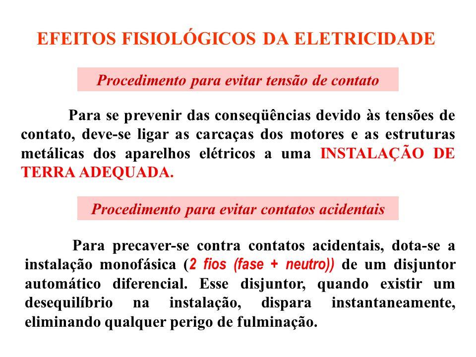 EFEITOS FISIOLÓGICOS DA ELETRICIDADE