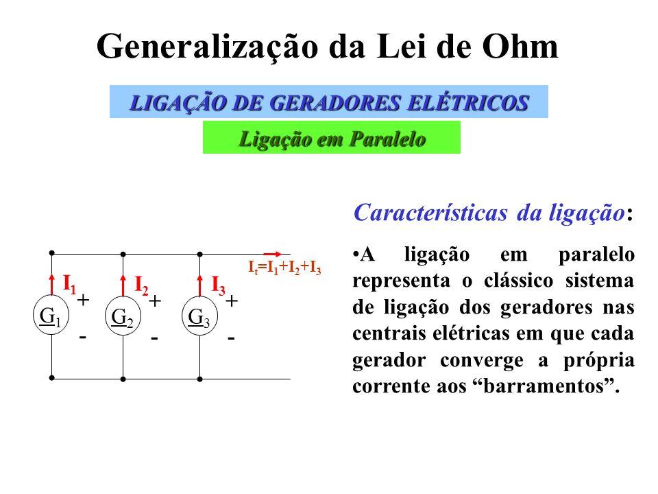Generalização da Lei de Ohm