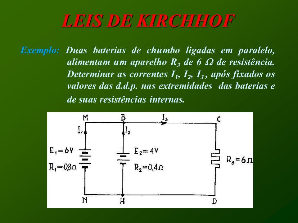 LEIS DE KIRCHHOF