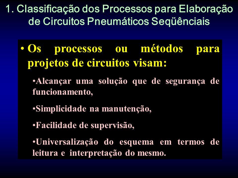 Os processos ou métodos para projetos de circuitos visam: