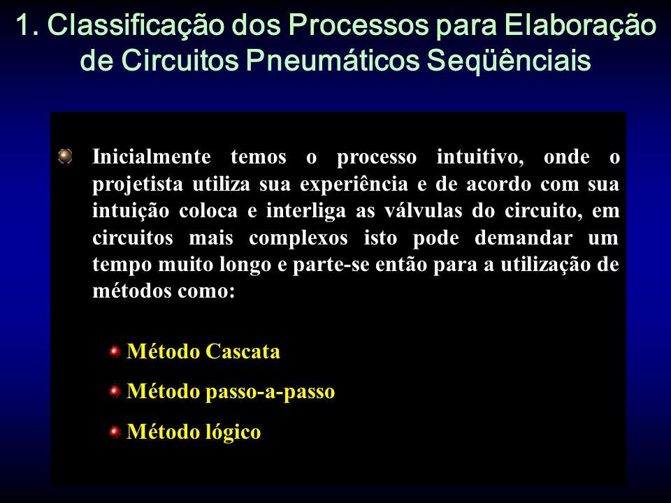 1. Classificação dos Processos para Elaboração de Circuitos Pneumáticos Seqüênciais