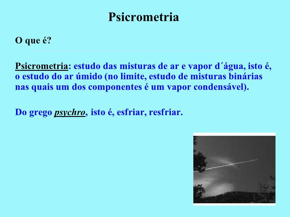 Psicrometria O que é