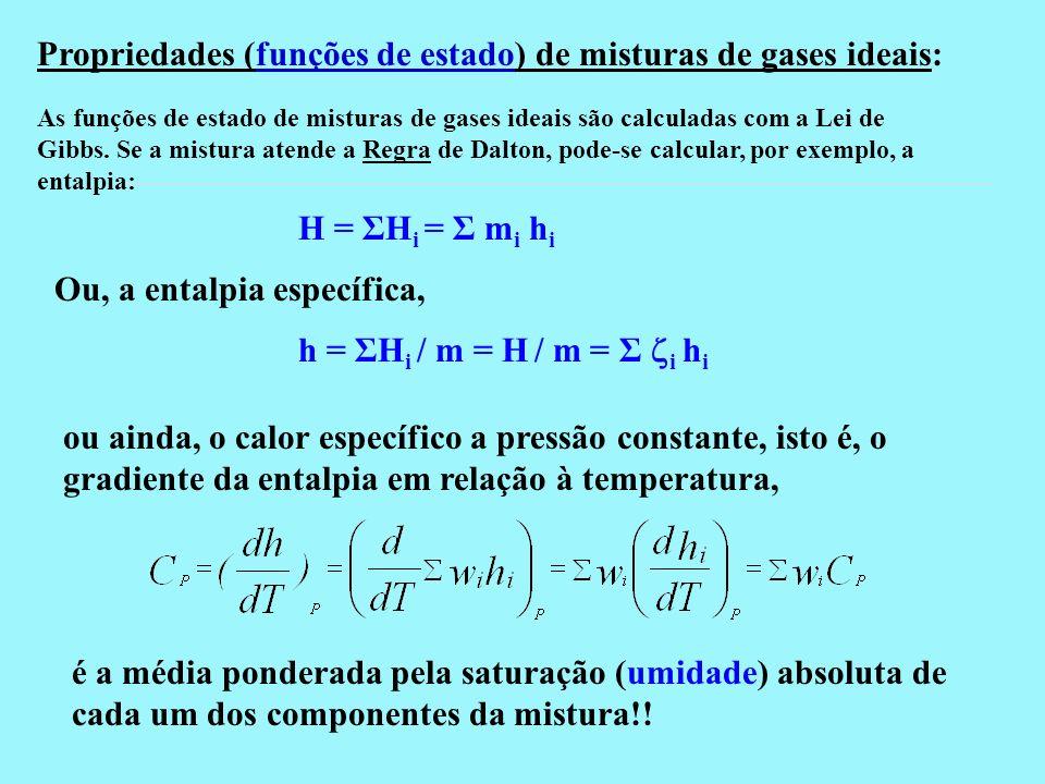 Propriedades (funções de estado) de misturas de gases ideais: