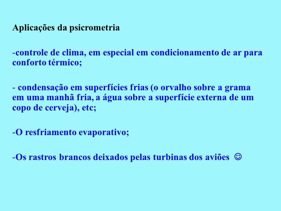 Aplicações da psicrometria