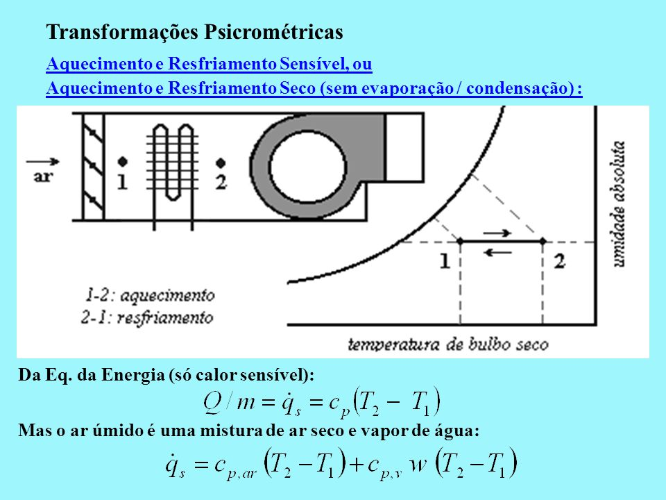 Transformações Psicrométricas