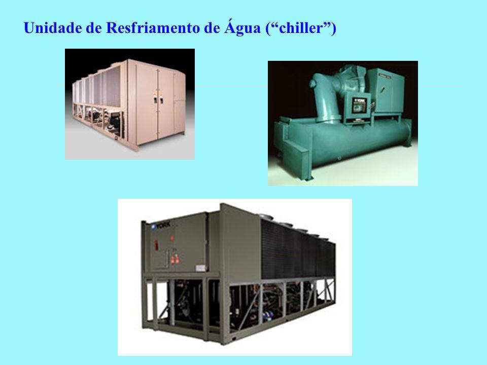 Unidade de Resfriamento de Água ( chiller )