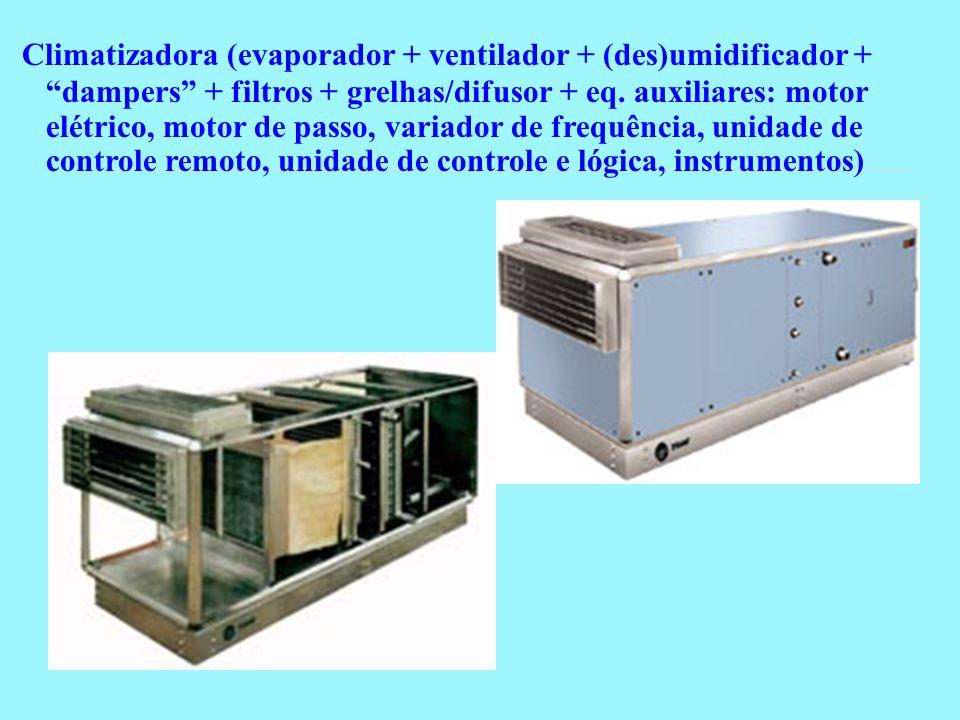 Climatizadora (evaporador + ventilador + (des)umidificador + dampers + filtros + grelhas/difusor + eq.