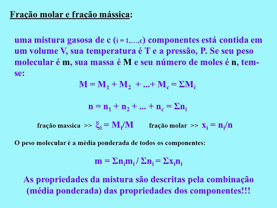 Fração molar e fração mássica: