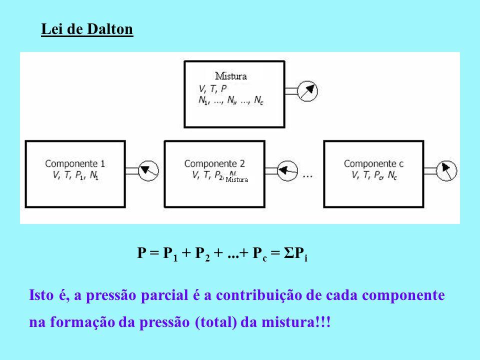 Lei de Dalton P = P1 + P2 + ...+ Pc = ΣPi. Isto é, a pressão parcial é a contribuição de cada componente.