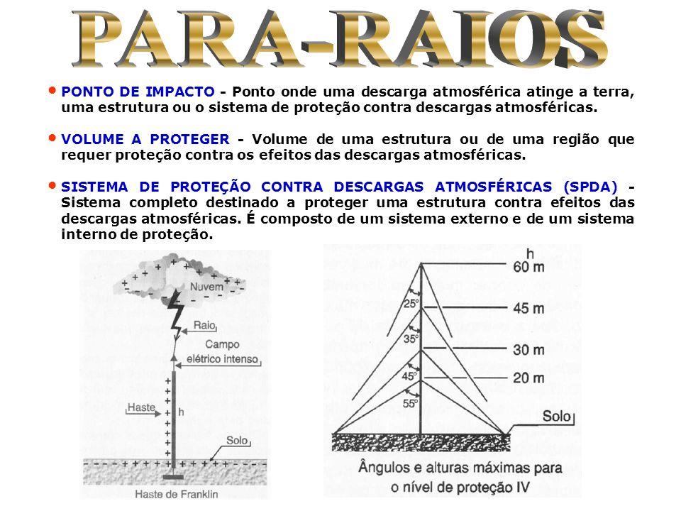 PARA-RAIOS