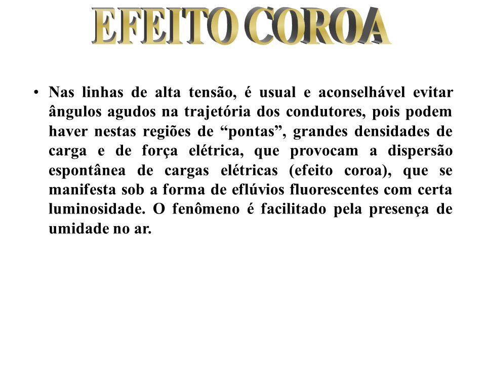 EFEITO COROA