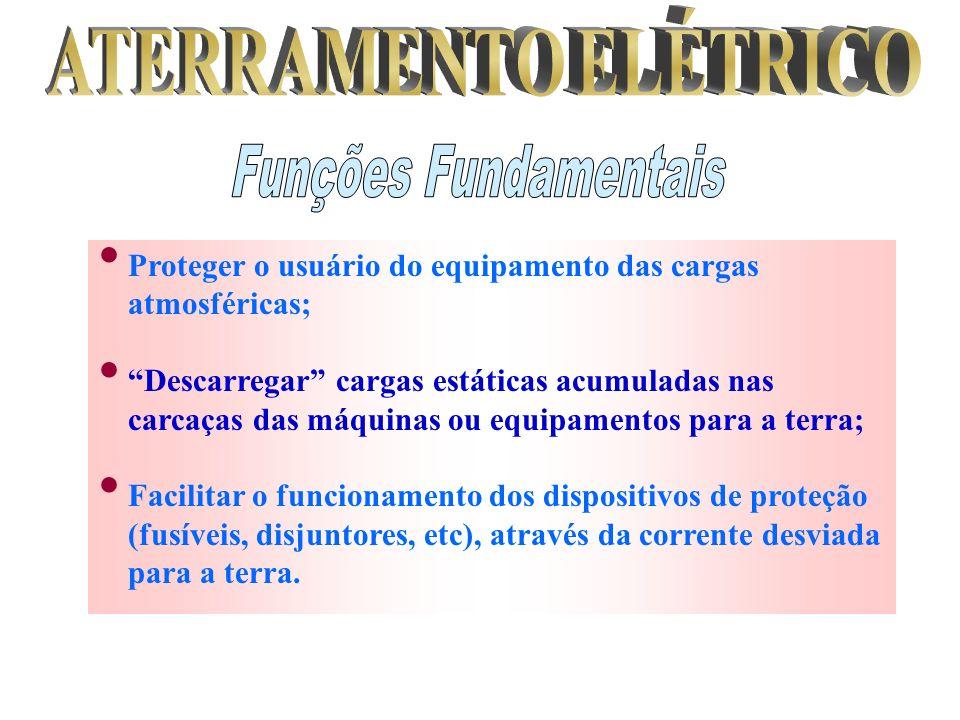 Funções Fundamentais ATERRAMENTO ELÉTRICO