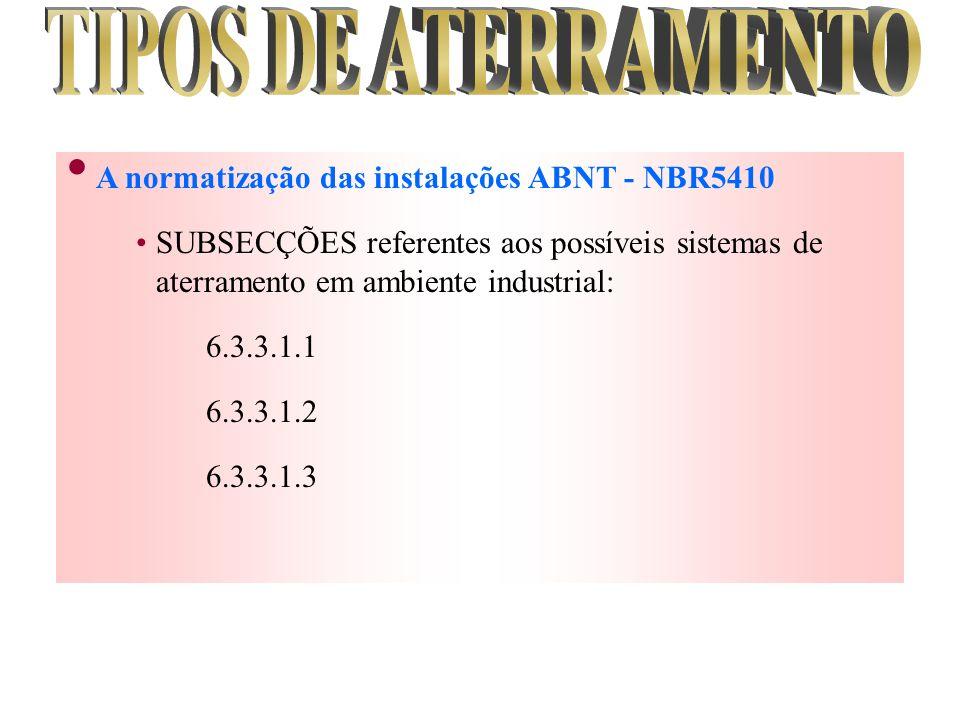 TIPOS DE ATERRAMENTO A normatização das instalações ABNT - NBR5410