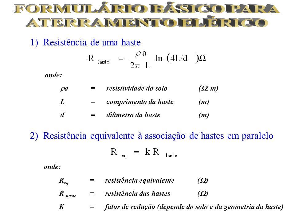 FORMULÁRIO BÁSICO PARA