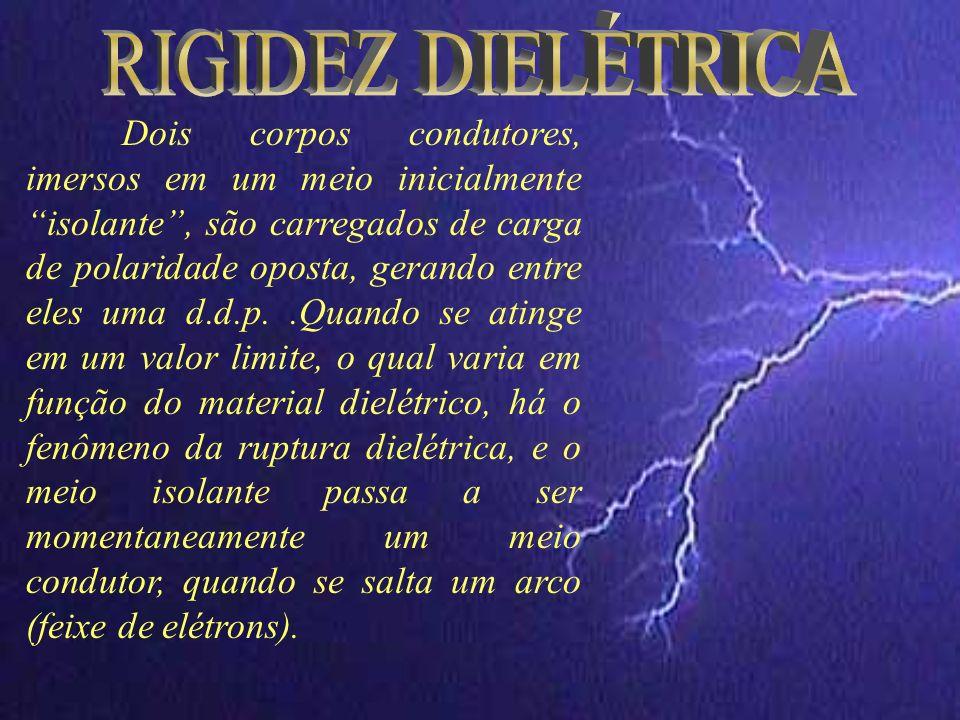 RIGIDEZ DIELÉTRICA