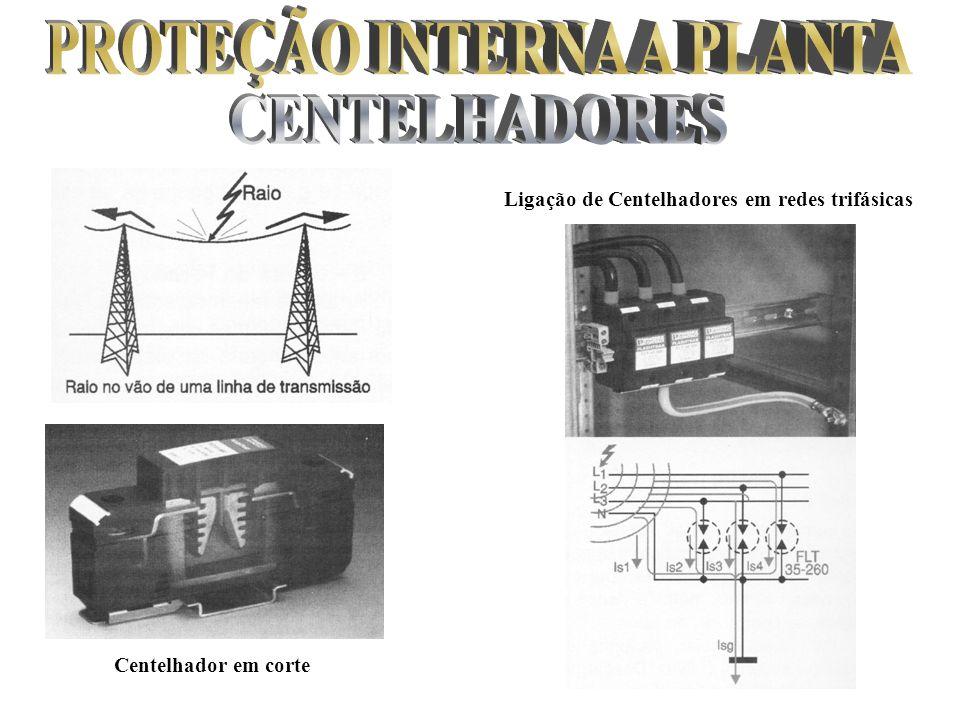 PROTEÇÃO INTERNA A PLANTA Ligação de Centelhadores em redes trifásicas
