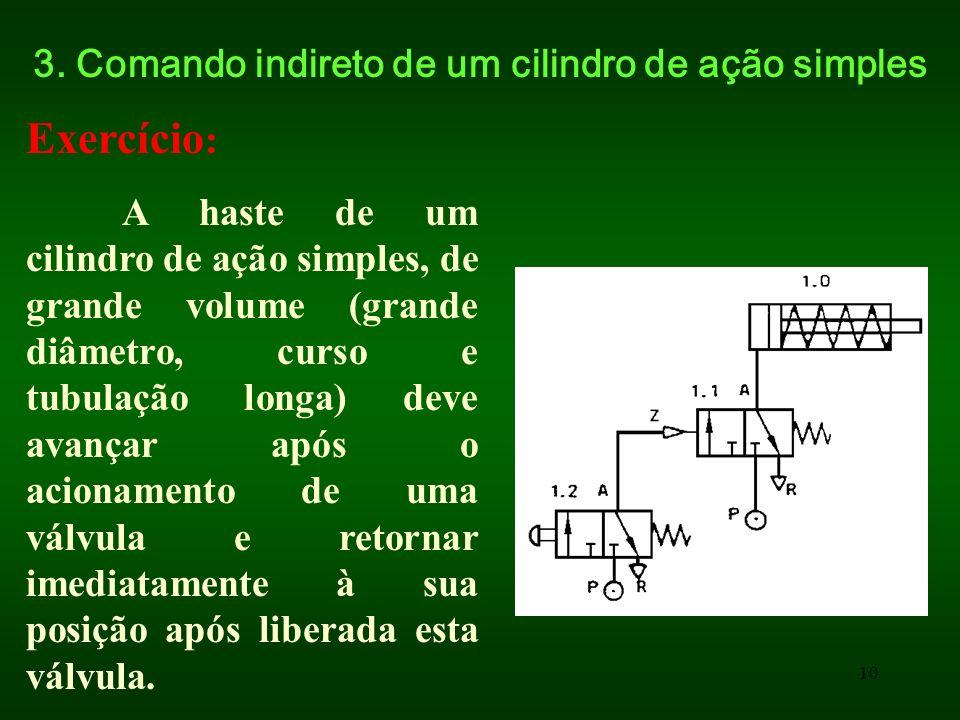 3. Comando indireto de um cilindro de ação simples