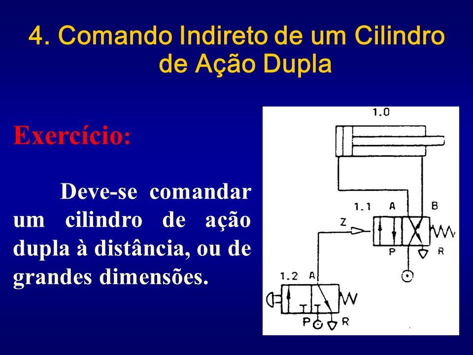 4. Comando Indireto de um Cilindro de Ação Dupla