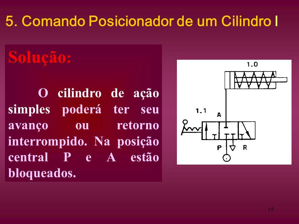 5. Comando Posicionador de um Cilindro I