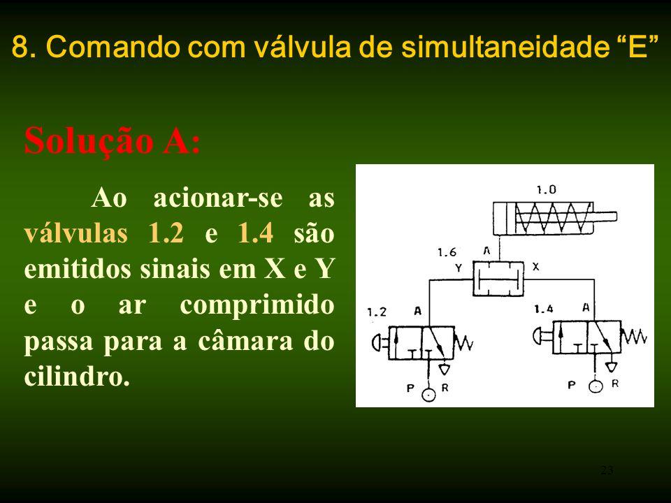 8. Comando com válvula de simultaneidade E