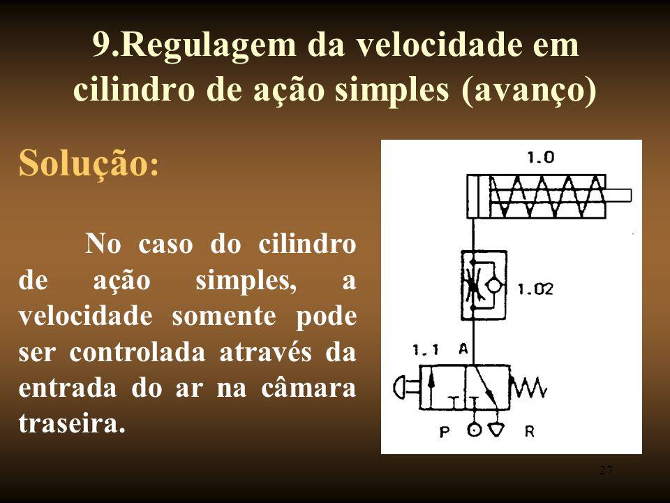 9.Regulagem da velocidade em cilindro de ação simples (avanço)