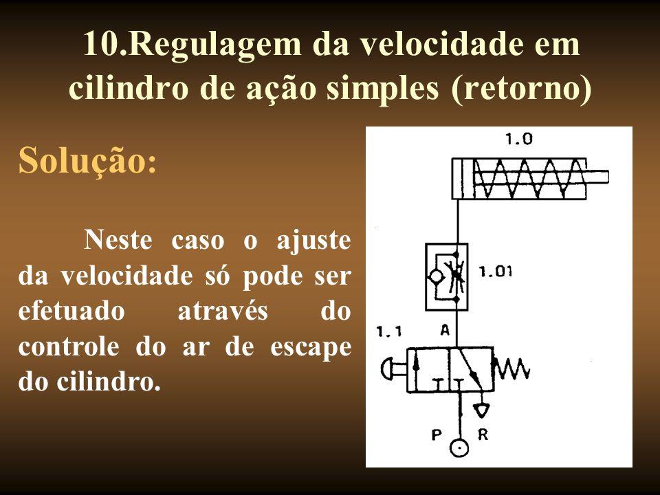 10.Regulagem da velocidade em cilindro de ação simples (retorno)