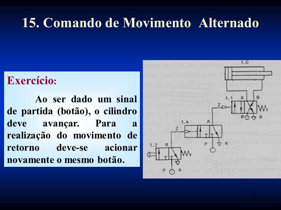 15. Comando de Movimento Alternado