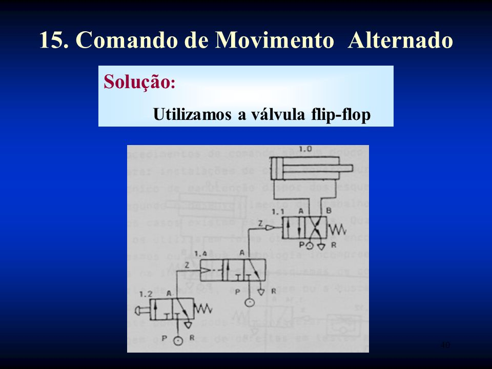 15. Comando de Movimento Alternado