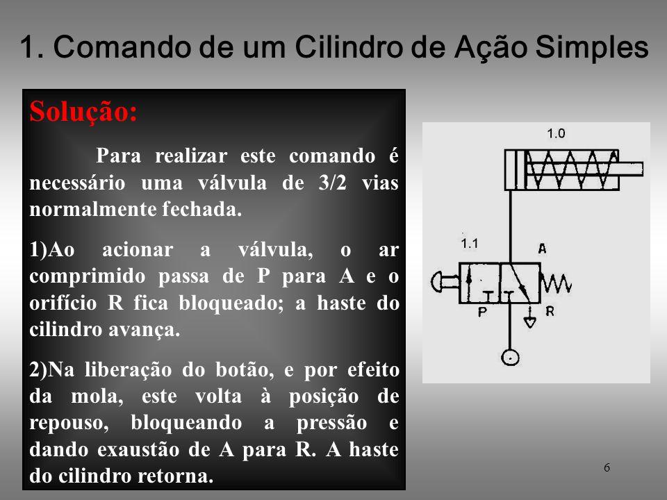 1. Comando de um Cilindro de Ação Simples