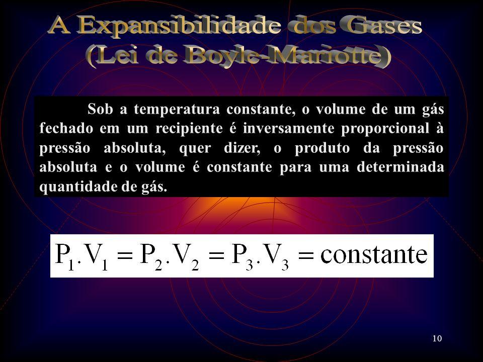 A Expansibilidade dos Gases (Lei de Boyle-Mariotte)