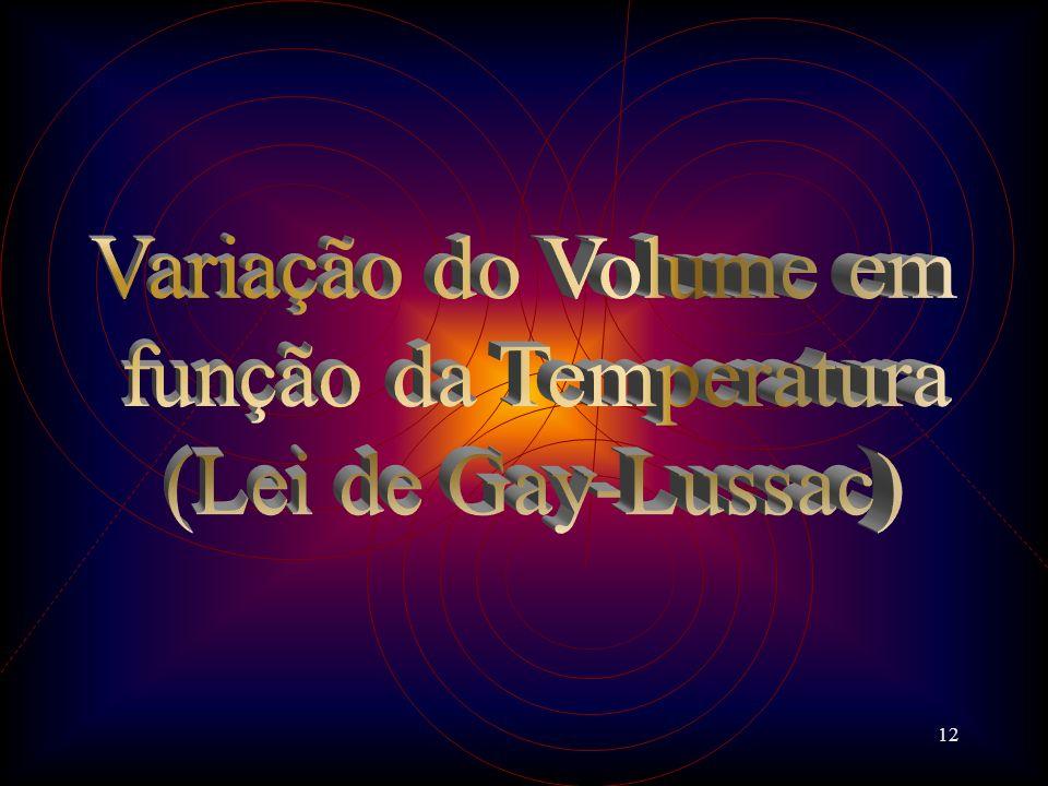 Variação do Volume em função da Temperatura (Lei de Gay-Lussac)